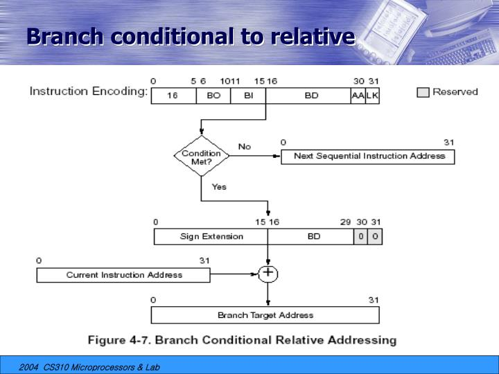 Branch conditional to relative