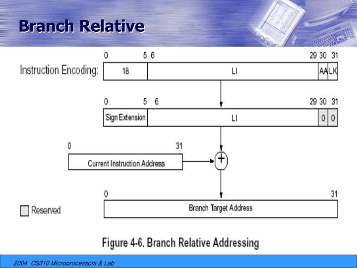 Branch Relative