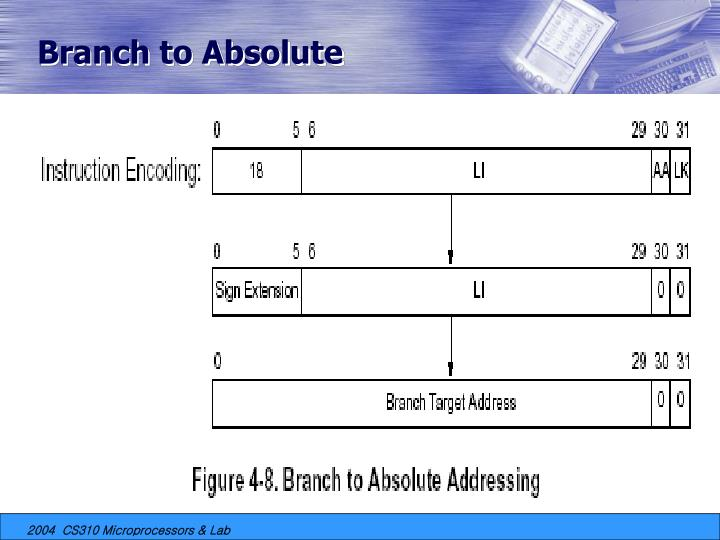 Branch to Absolute