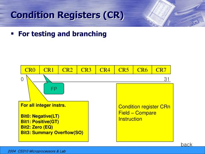 Condition Registers (CR)