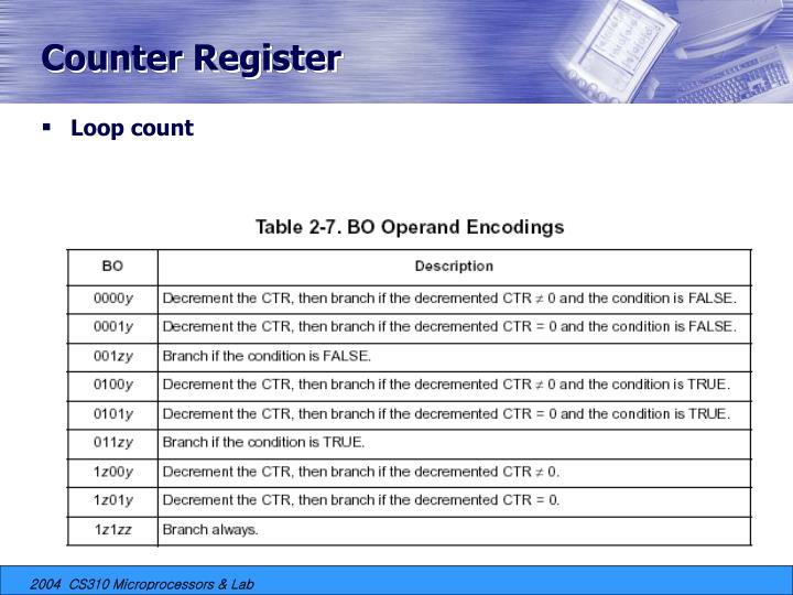 Counter Register