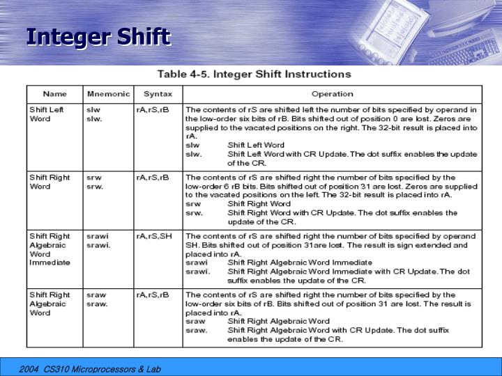 Integer Shift