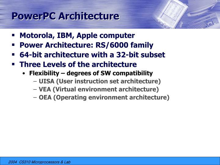 PowerPC Architecture