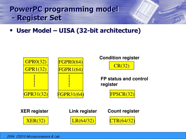 PowerPC programming model