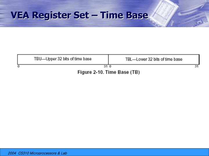 VEA Register Set – Time Base