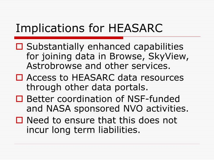Implications for HEASARC