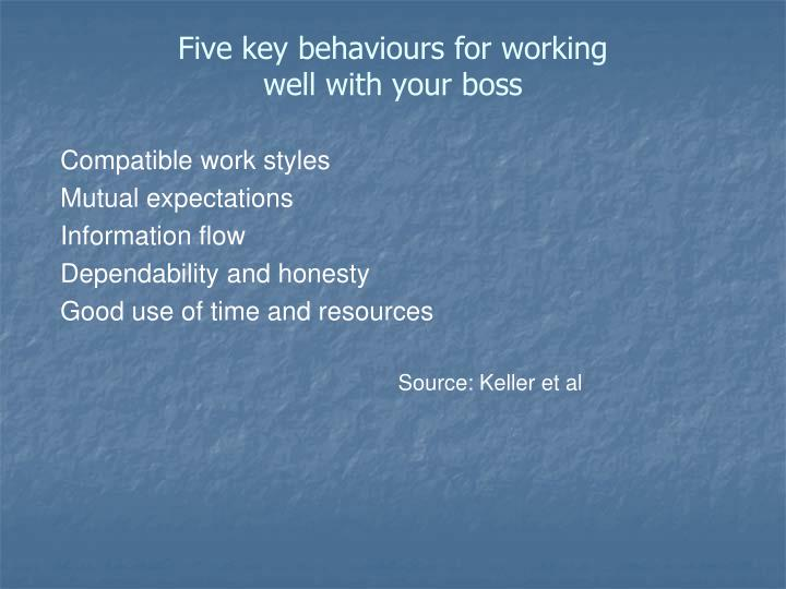 Five key behaviours for working