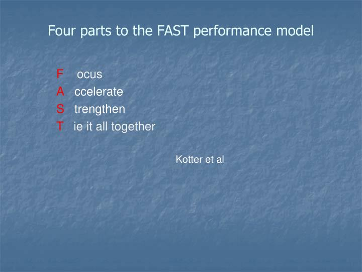Four parts to the FAST performance model