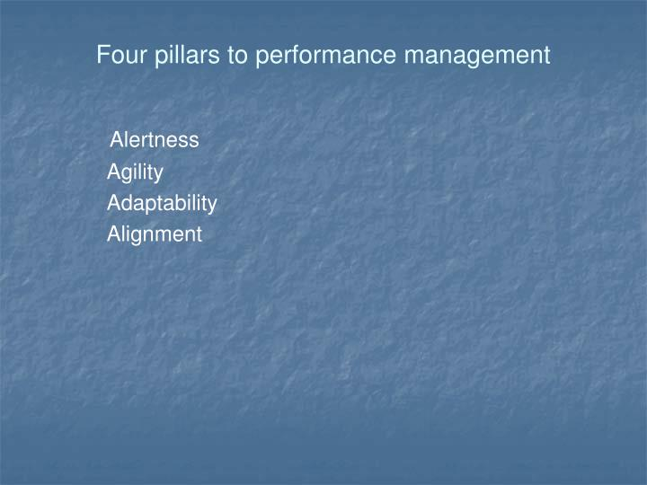 Four pillars to performance management