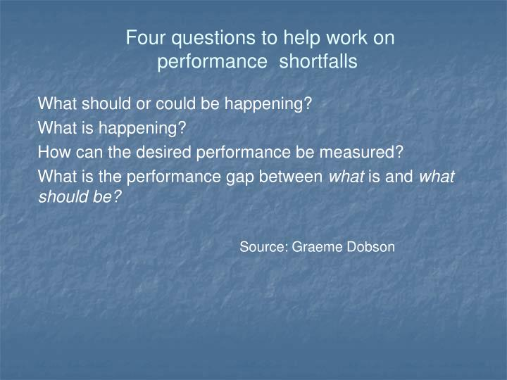 Four questions to help work on