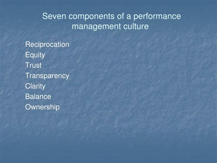 Seven components of a performance management culture