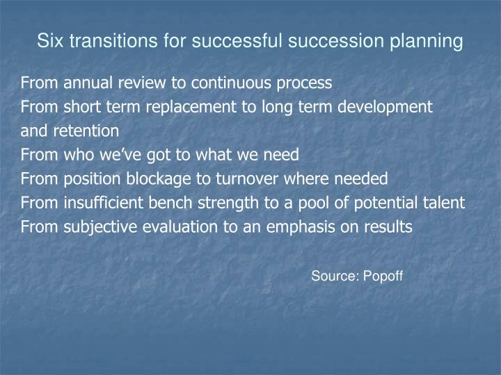 Six transitions for successful succession planning