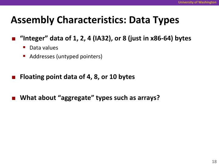 Assembly Characteristics: Data Types