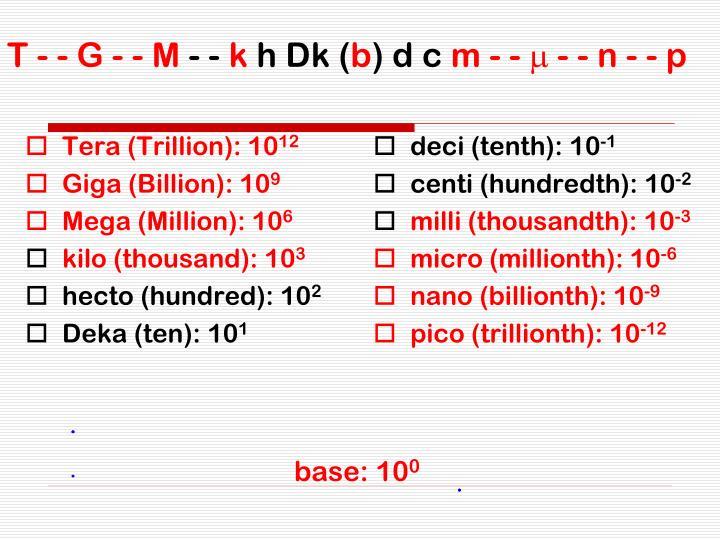 Tera (Trillion): 10