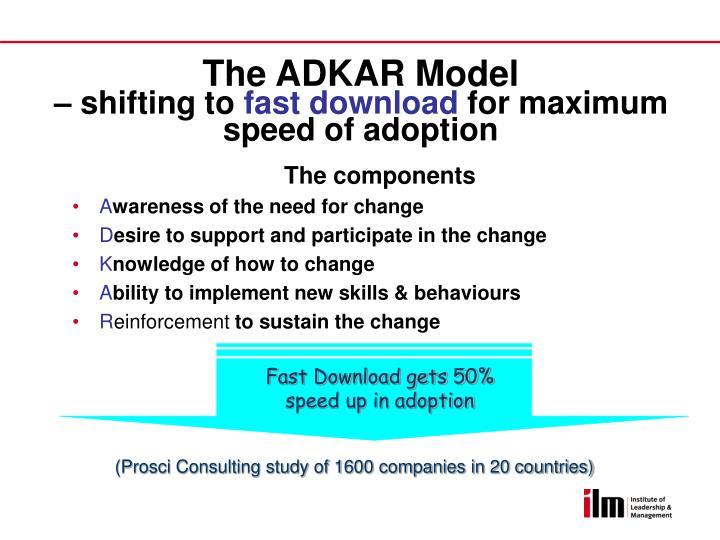 The ADKAR Model
