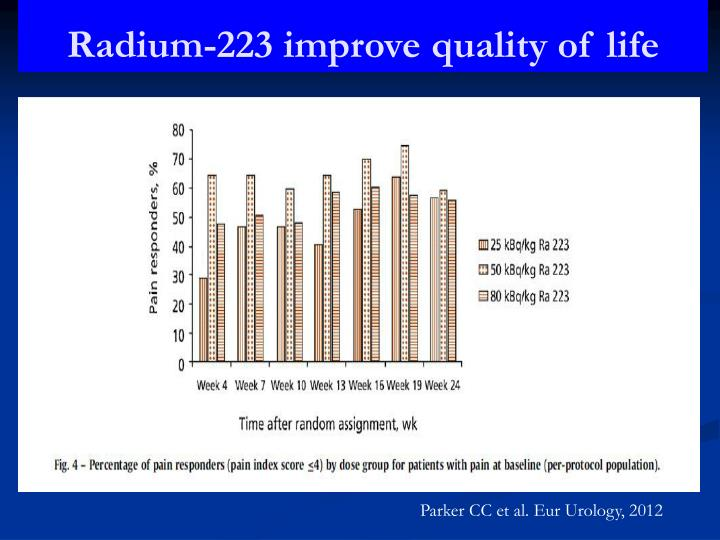 Radium-223 improve quality of life