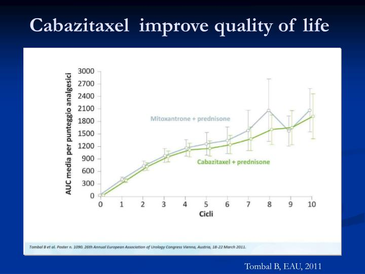 Cabazitaxel  improve quality of life