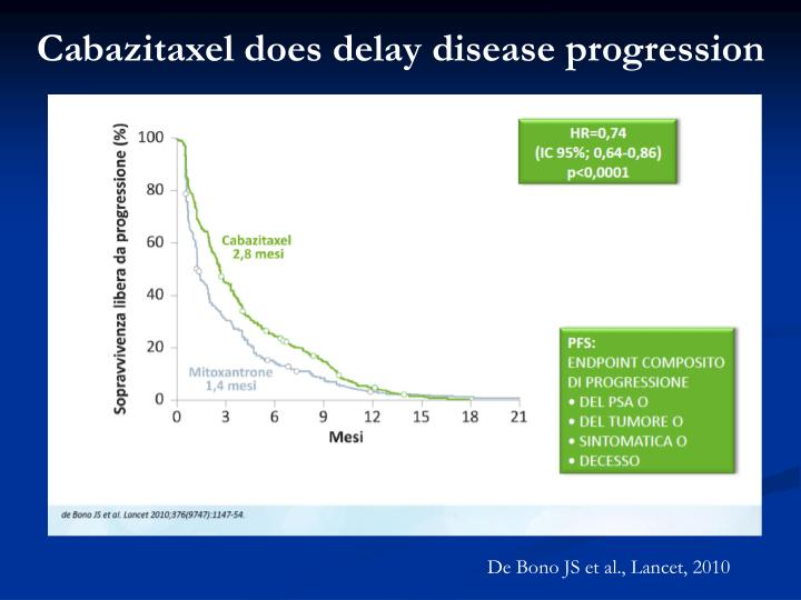 Cabazitaxel does delay disease progression
