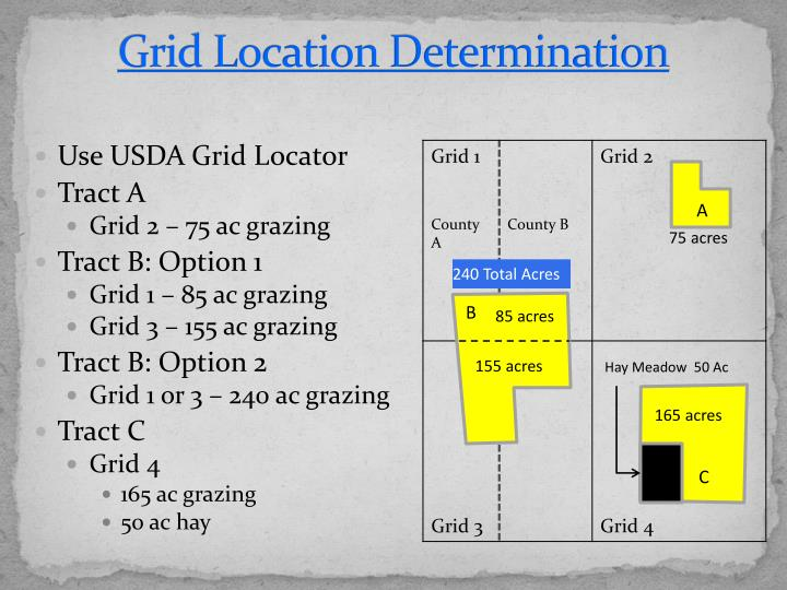 Grid Location Determination
