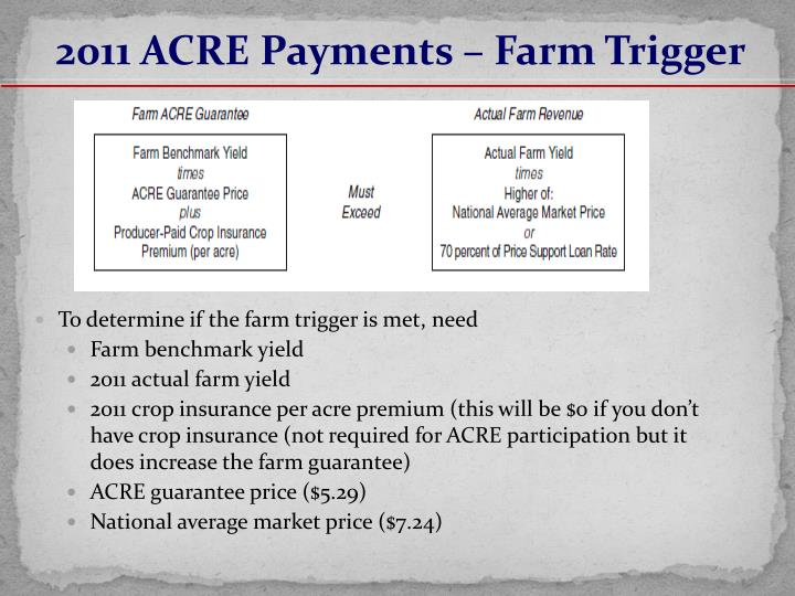 2011 ACRE Payments – Farm Trigger