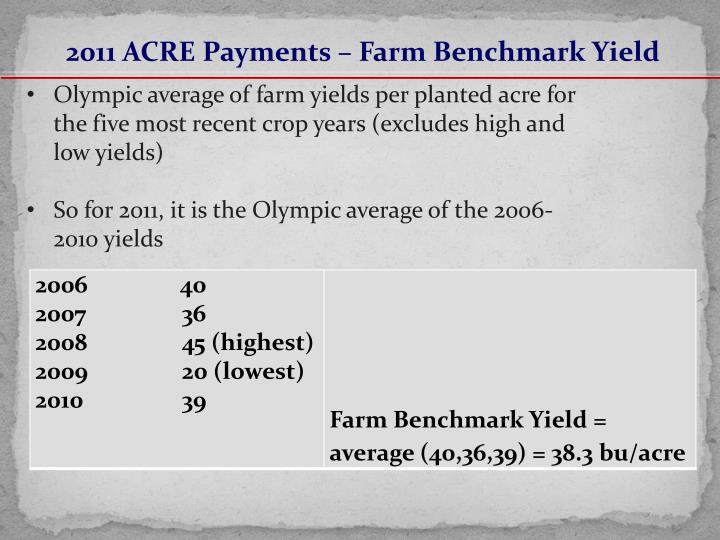 2011 ACRE Payments – Farm Benchmark Yield