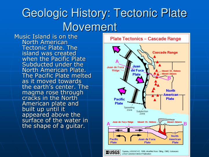 Geologic History: Tectonic Plate Movement