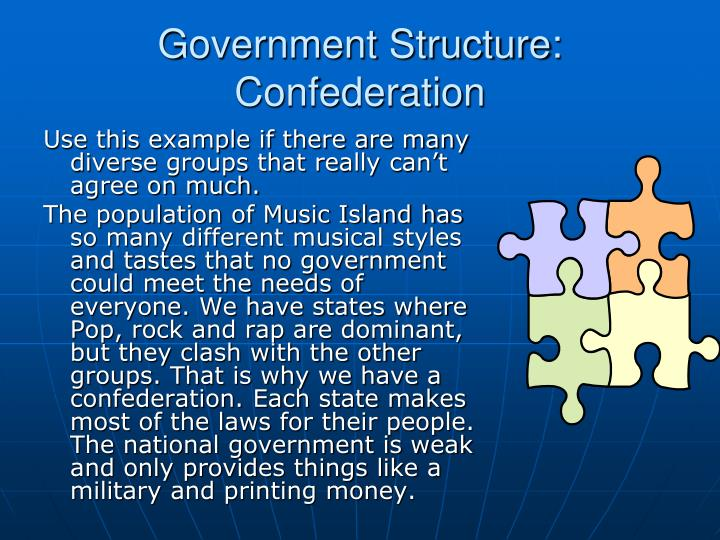 Government Structure: Confederation