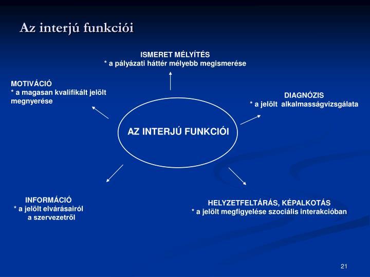 Az interjú funkciói