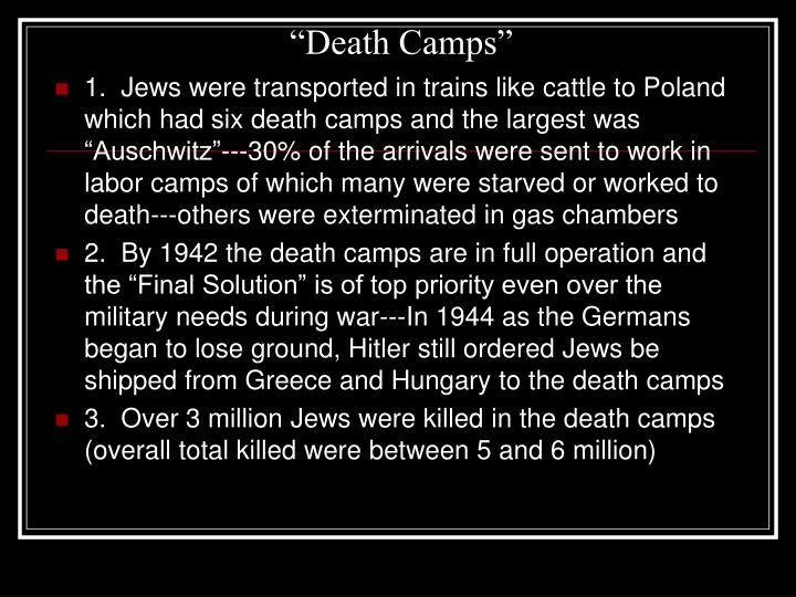 """Death Camps"""