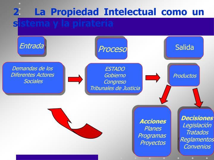 2La Propiedad Intelectual como un sistema y la piratería