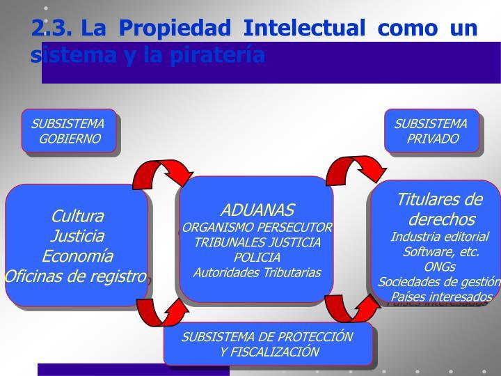 2.3.La Propiedad Intelectual como un sistema y la piratería