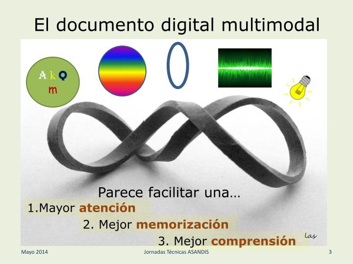 El documento digital multimodal