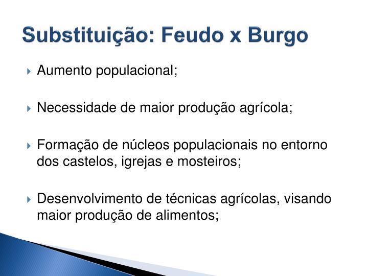 Substituição: Feudo x Burgo