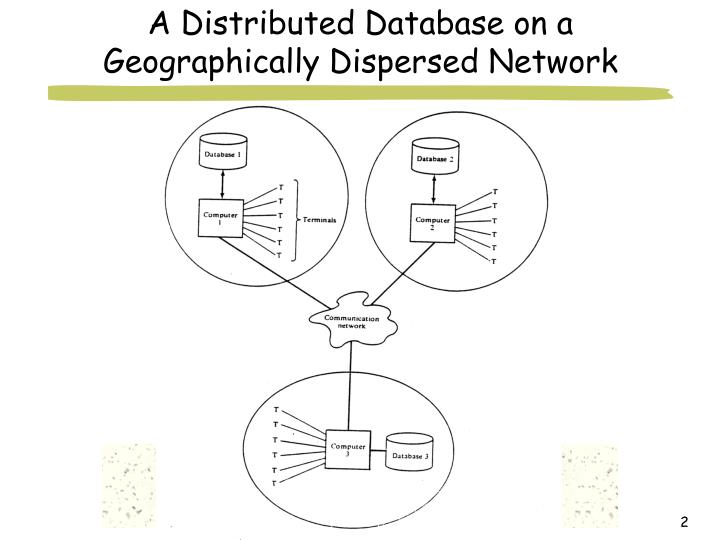 A distributed database on a geographically dispersed network
