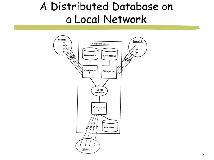 A Distributed Database on a Local Network