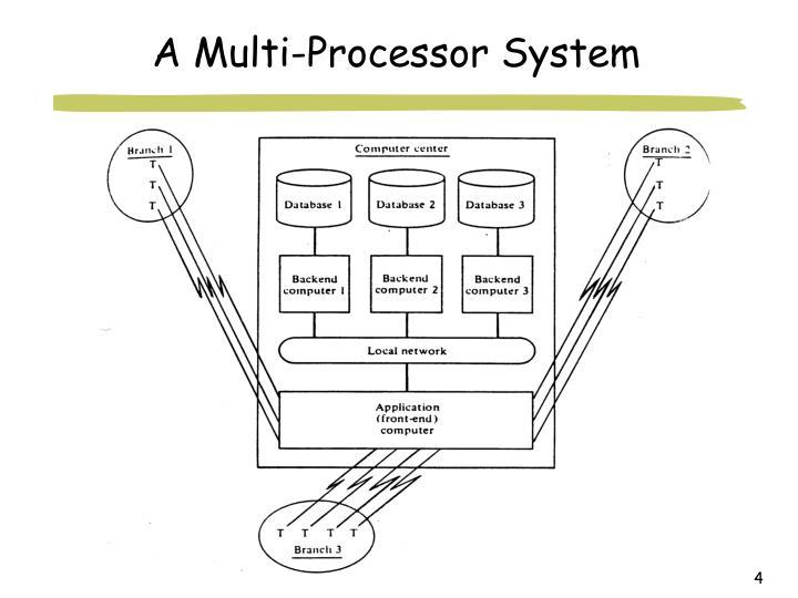 A Multi-Processor System