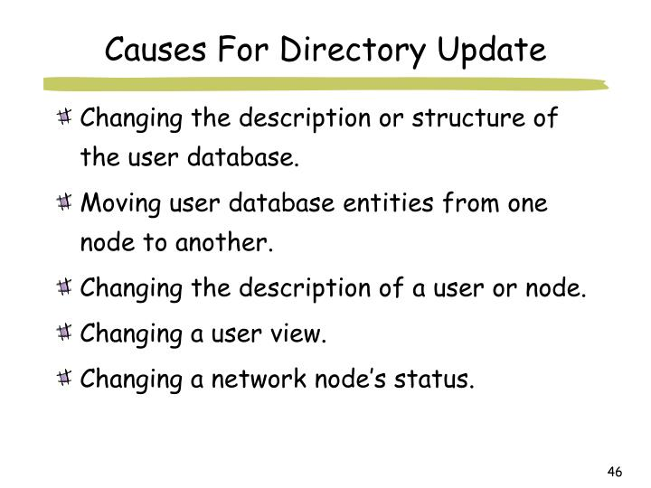 Causes For Directory Update
