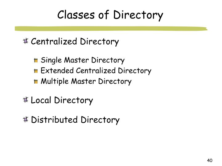 Classes of Directory