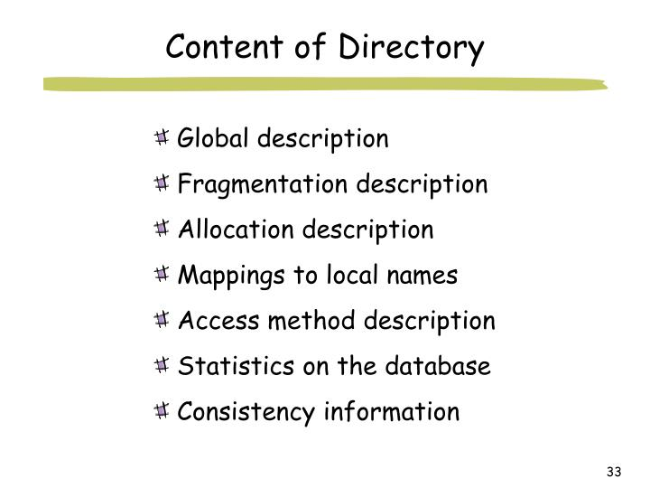 Content of Directory