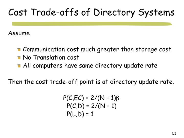Cost Trade-offs of Directory Systems