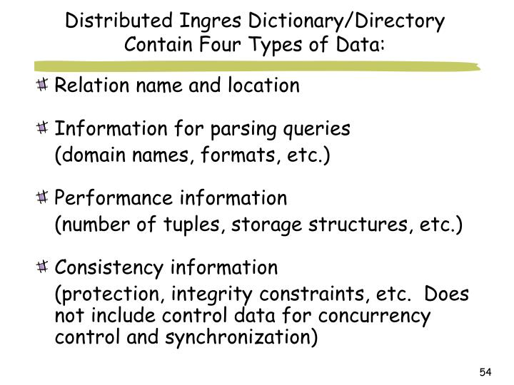 Distributed Ingres Dictionary/Directory Contain Four Types of Data: