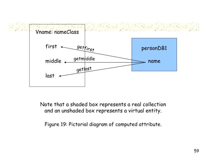 Vname: nameClass
