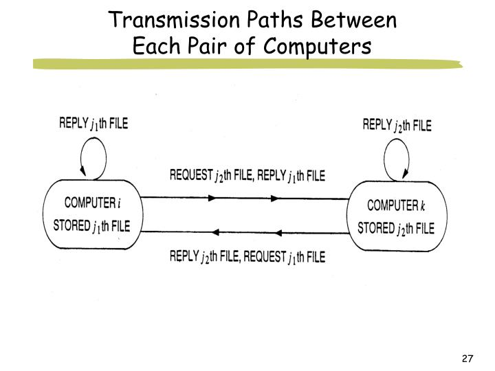 Transmission Paths Between Each Pair of Computers