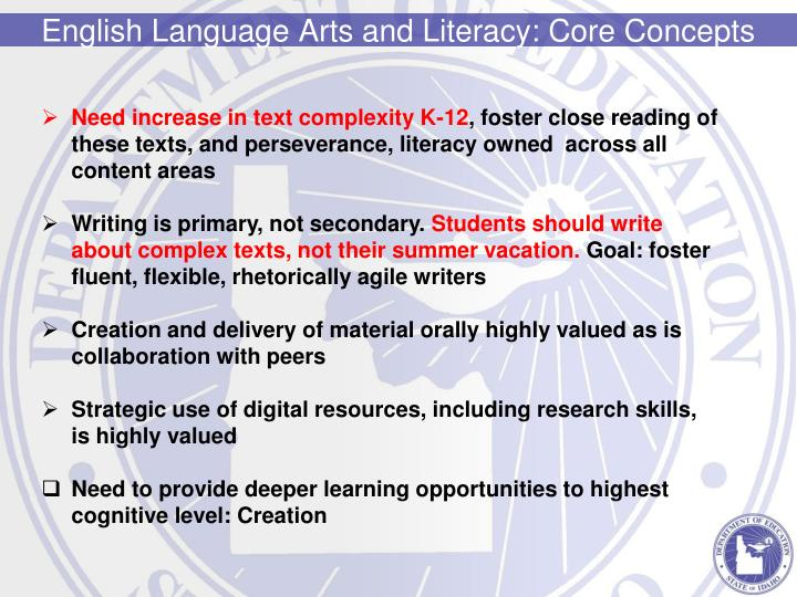 Need increase in text complexity K-12