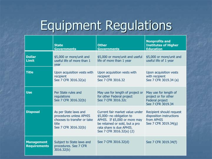 Equipment Regulations
