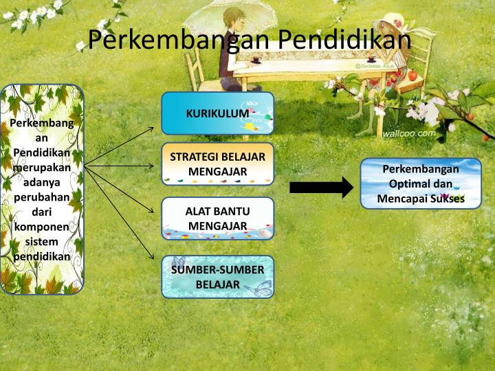 Perkembangan Pendidikan
