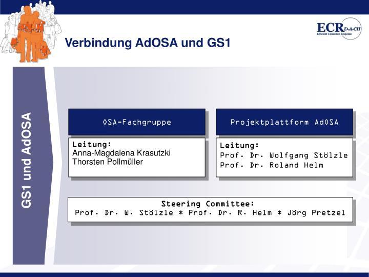 Verbindung AdOSA und GS1