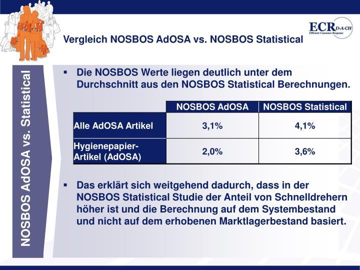 Vergleich NOSBOS AdOSA vs. NOSBOS Statistical