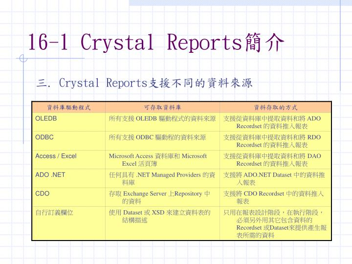 16-1 Crystal Reports