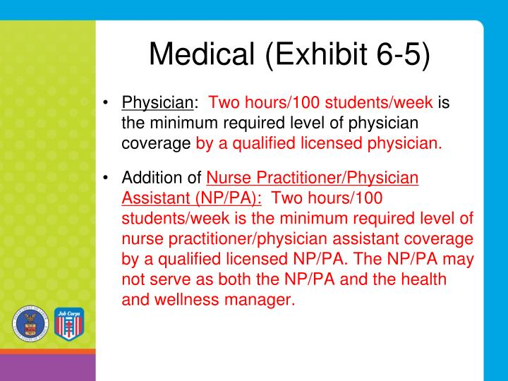 Medical (Exhibit 6-5)